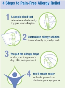 Pain-Free Allergy